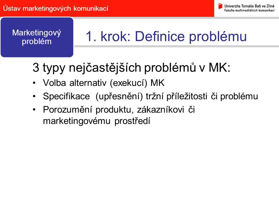 1. krok: Definice problému