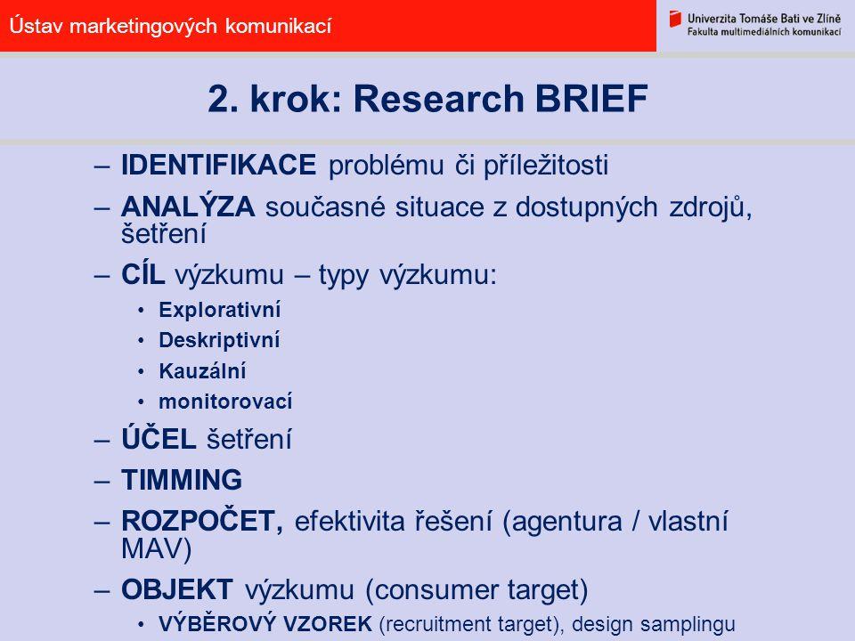 2. krok: Research BRIEF IDENTIFIKACE problému či příležitosti