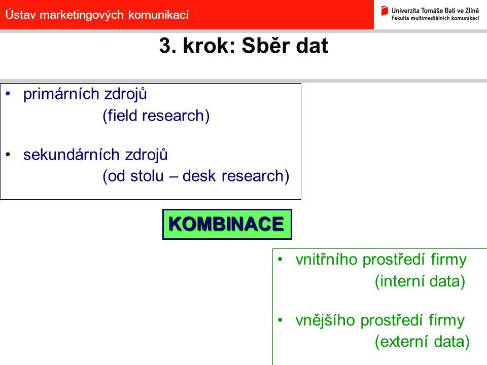 3. krok: Sběr dat KOMBINACE primárních zdrojů (field research)