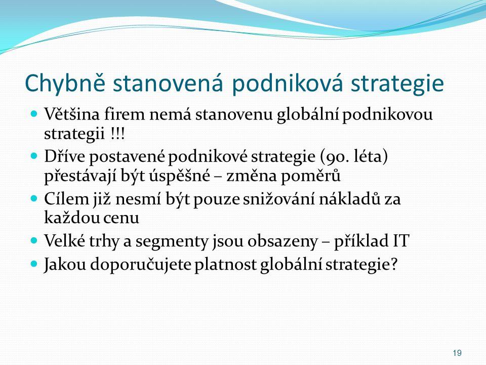 Chybně stanovená podniková strategie