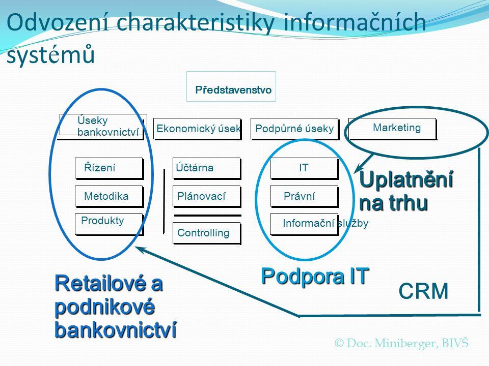 Odvození charakteristiky informačních systémů
