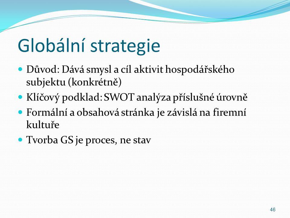 Globální strategie Důvod: Dává smysl a cíl aktivit hospodářského subjektu (konkrétně) Klíčový podklad: SWOT analýza příslušné úrovně.