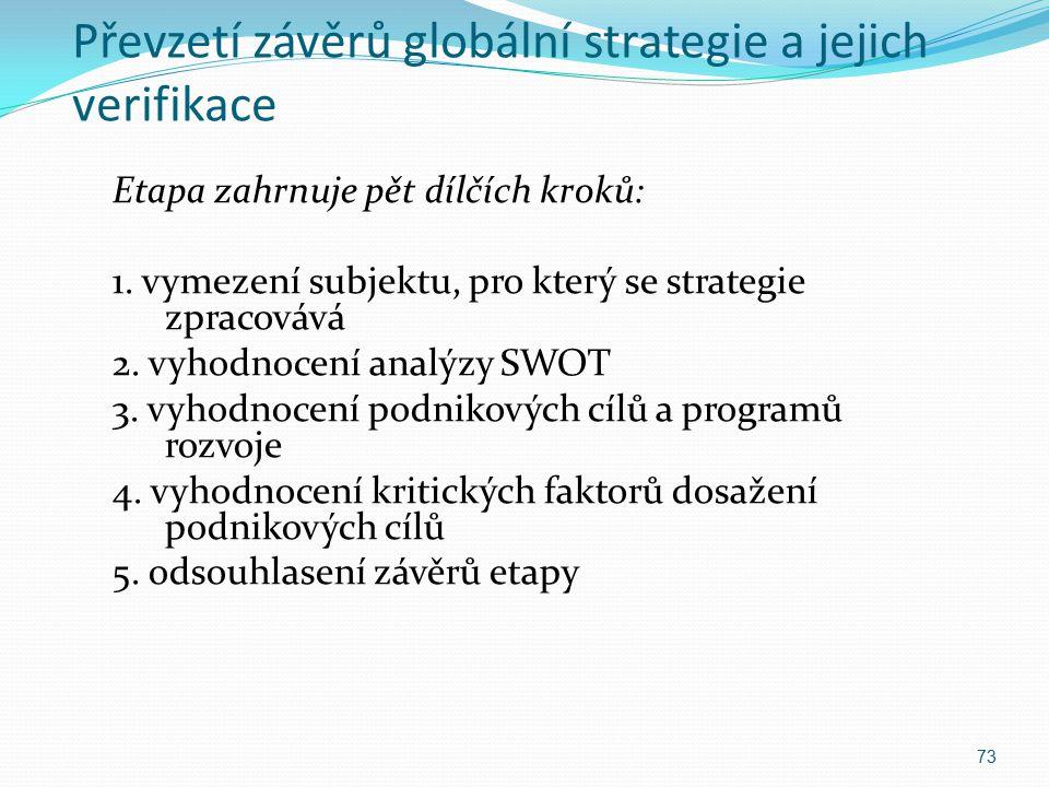 Převzetí závěrů globální strategie a jejich verifikace