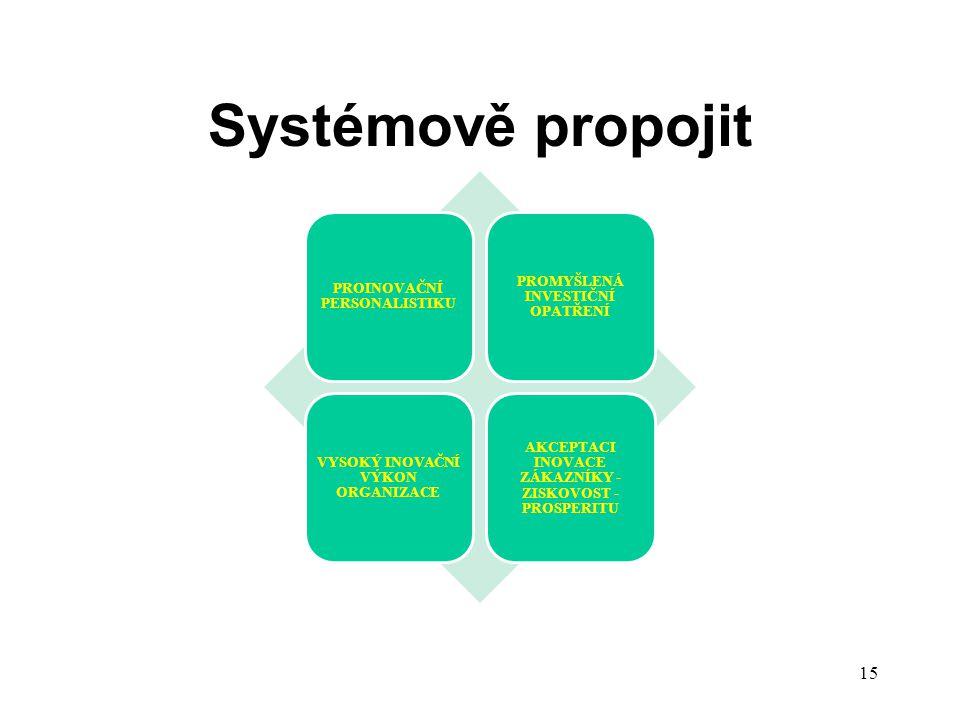 Systémově propojit PROINOVAČNÍ PERSONALISTIKU