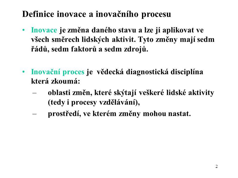 Definice inovace a inovačního procesu