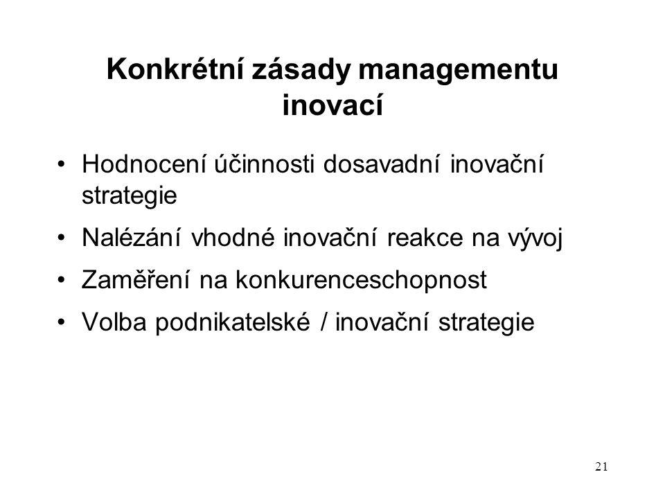 Konkrétní zásady managementu inovací