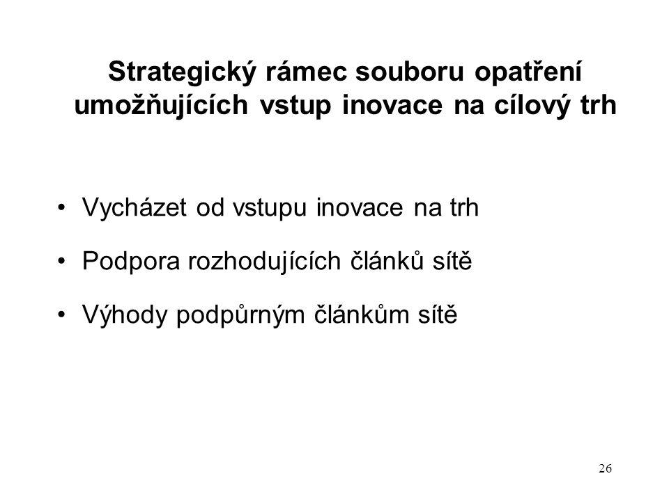 Strategický rámec souboru opatření umožňujících vstup inovace na cílový trh