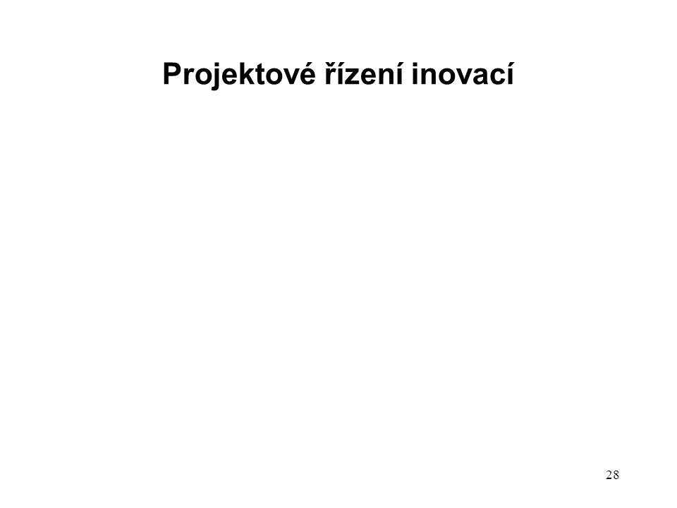 Projektové řízení inovací