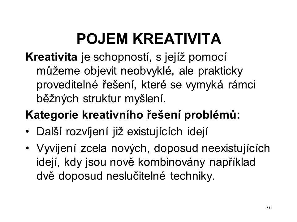 Pojem kreativita