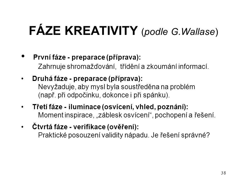 Fáze kreativity (podle G.Wallase)