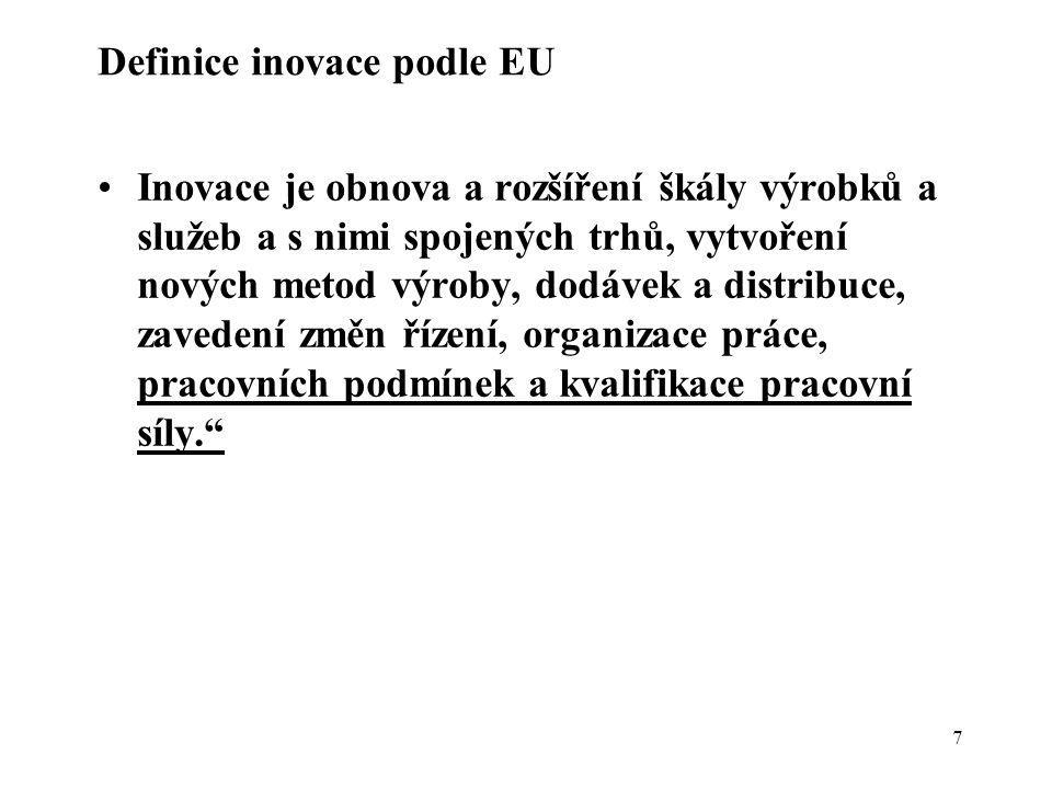 Definice inovace podle EU