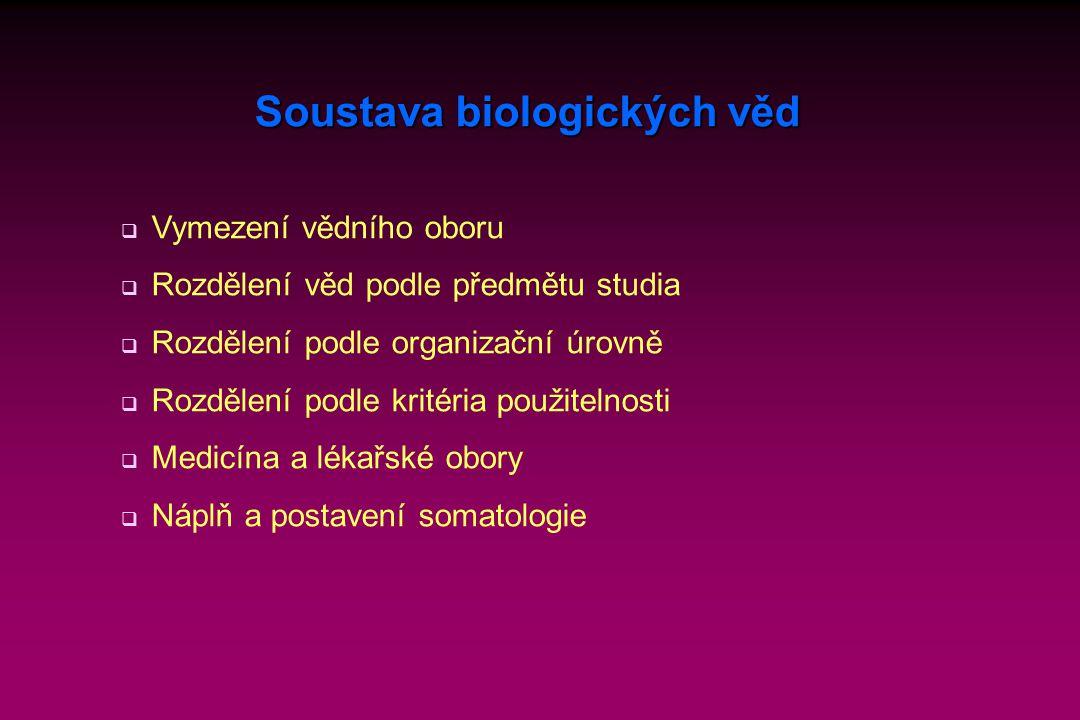Soustava biologických věd