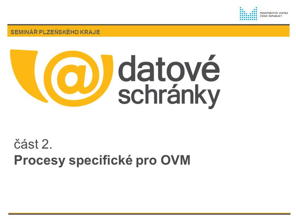 část 2. Procesy specifické pro OVM