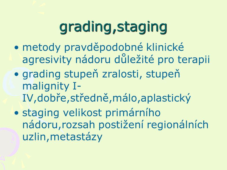 grading,staging metody pravděpodobné klinické agresivity nádoru důležité pro terapii.