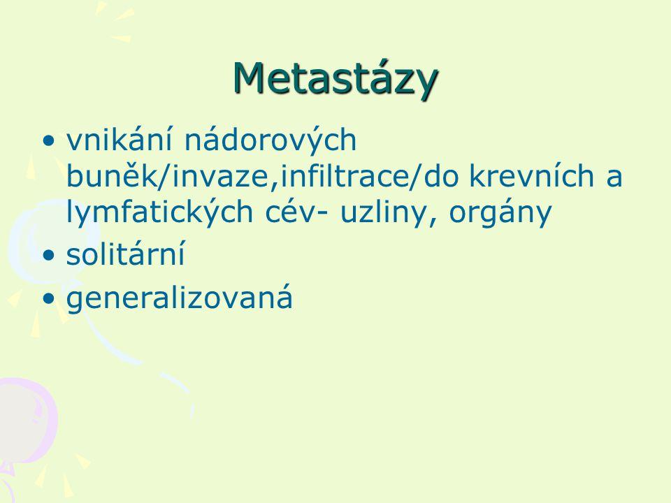 Metastázy vnikání nádorových buněk/invaze,infiltrace/do krevních a lymfatických cév- uzliny, orgány.
