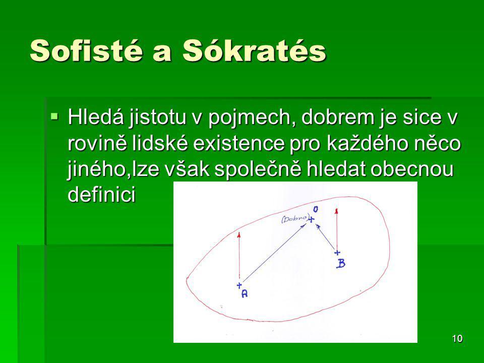 Sofisté a Sókratés