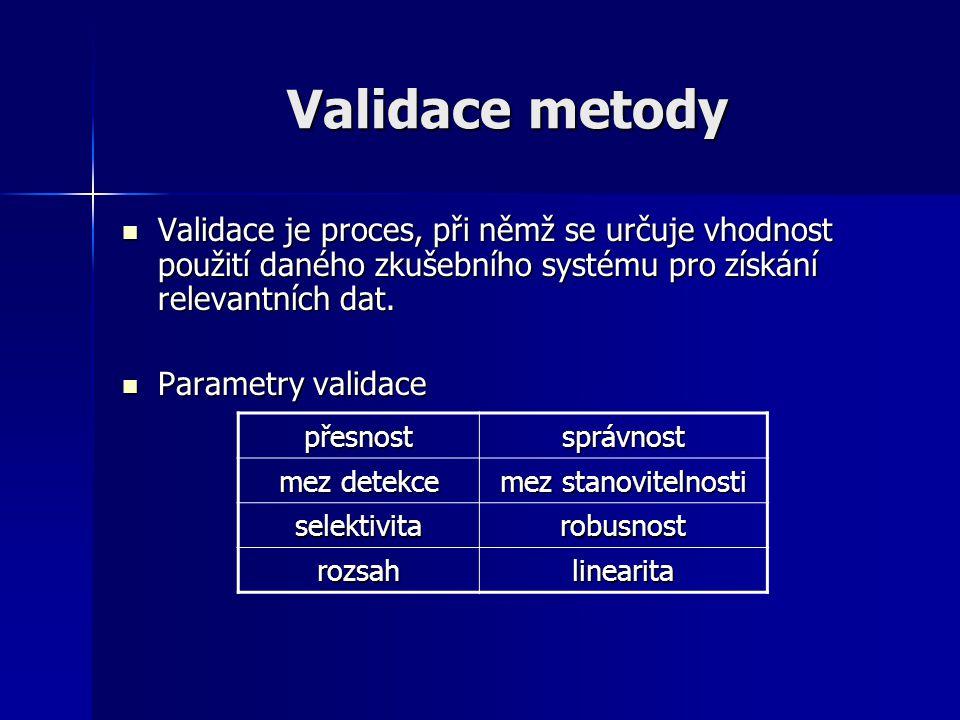 Validace metody Validace je proces, při němž se určuje vhodnost použití daného zkušebního systému pro získání relevantních dat.