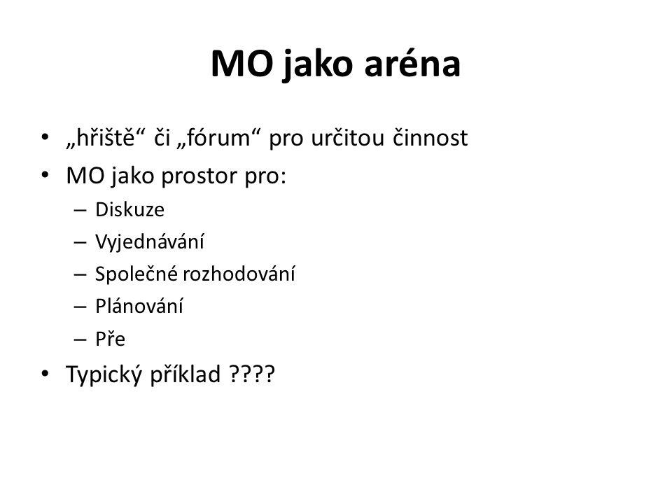 """MO jako aréna """"hřiště či """"fórum pro určitou činnost"""
