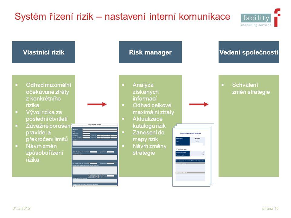 Systém řízení rizik – nastavení interní komunikace