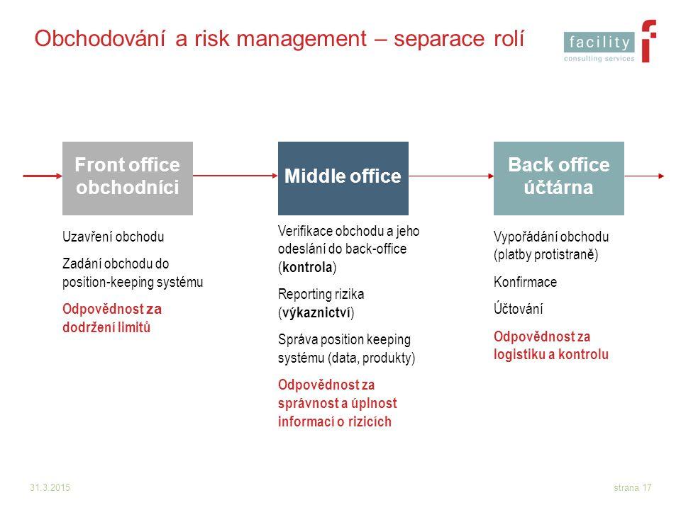 Obchodování a risk management – separace rolí