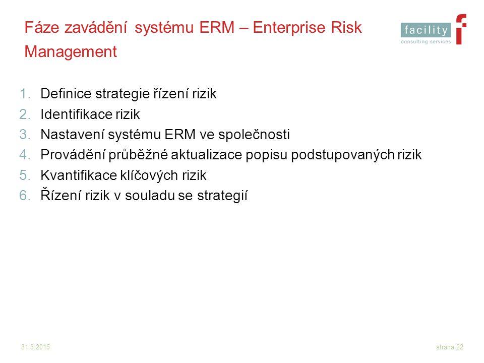 Fáze zavádění systému ERM – Enterprise Risk Management