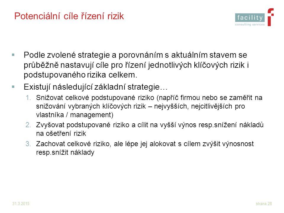 Potenciální cíle řízení rizik