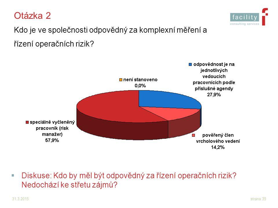 Otázka 2 Kdo je ve společnosti odpovědný za komplexní měření a řízení operačních rizik