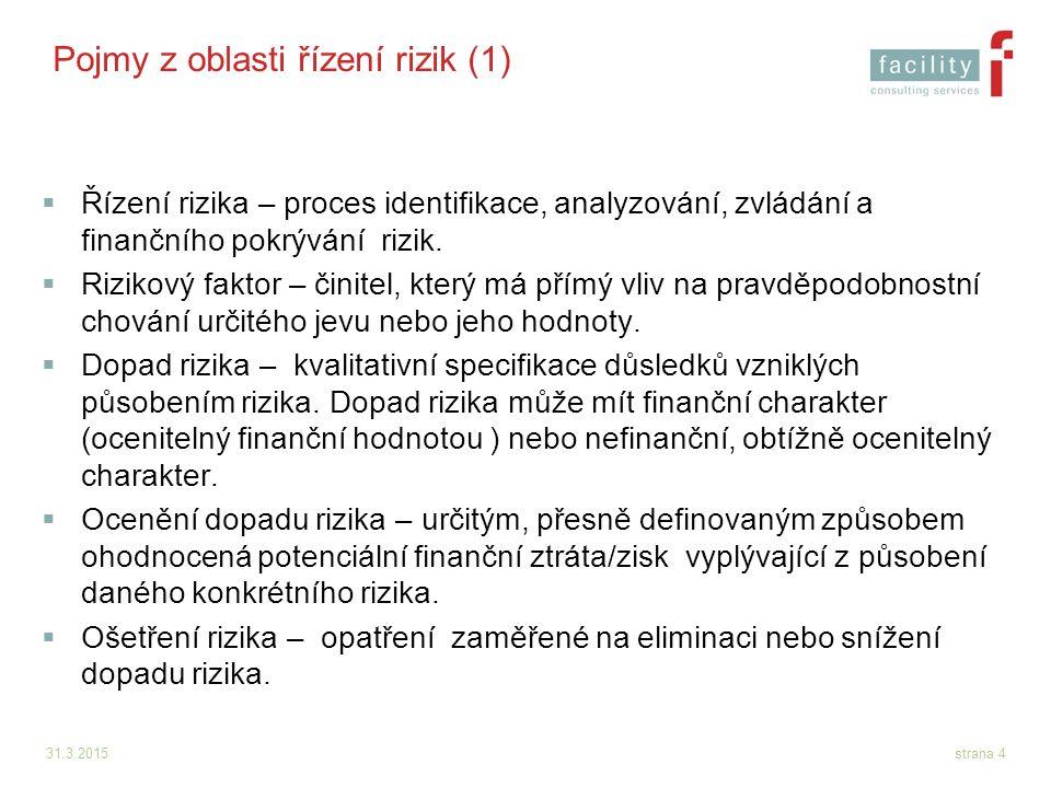 Pojmy z oblasti řízení rizik (1)