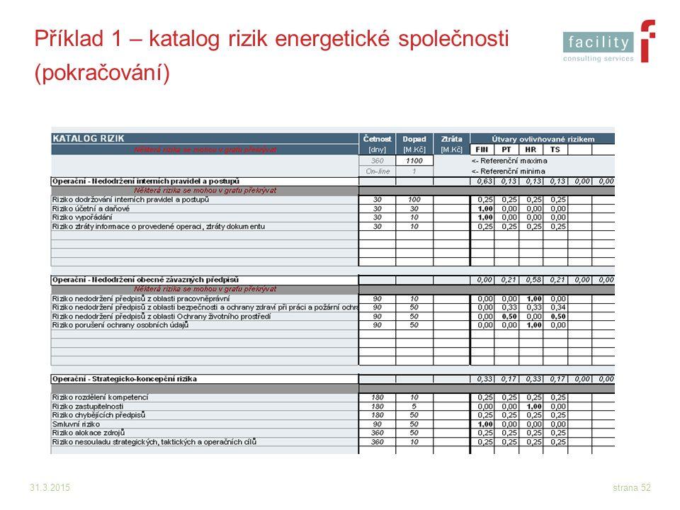 Příklad 1 – katalog rizik energetické společnosti (pokračování)