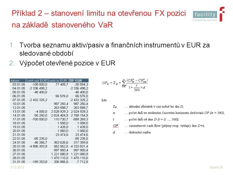 Příklad 2 – stanovení limitu na otevřenou FX pozici na základě stanoveného VaR