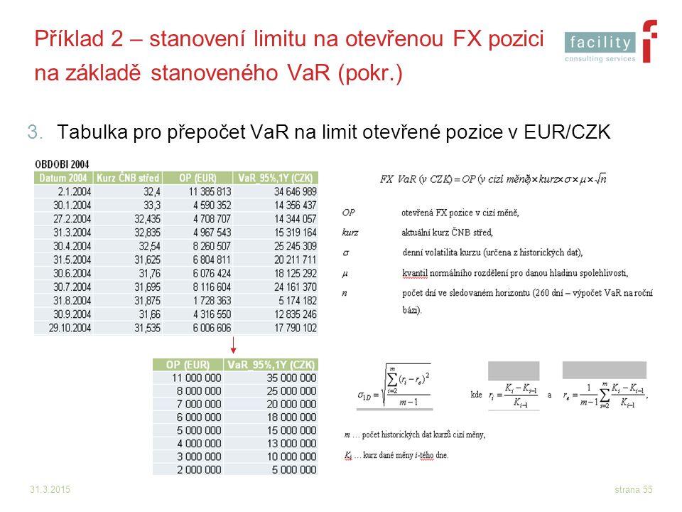 Příklad 2 – stanovení limitu na otevřenou FX pozici na základě stanoveného VaR (pokr.)