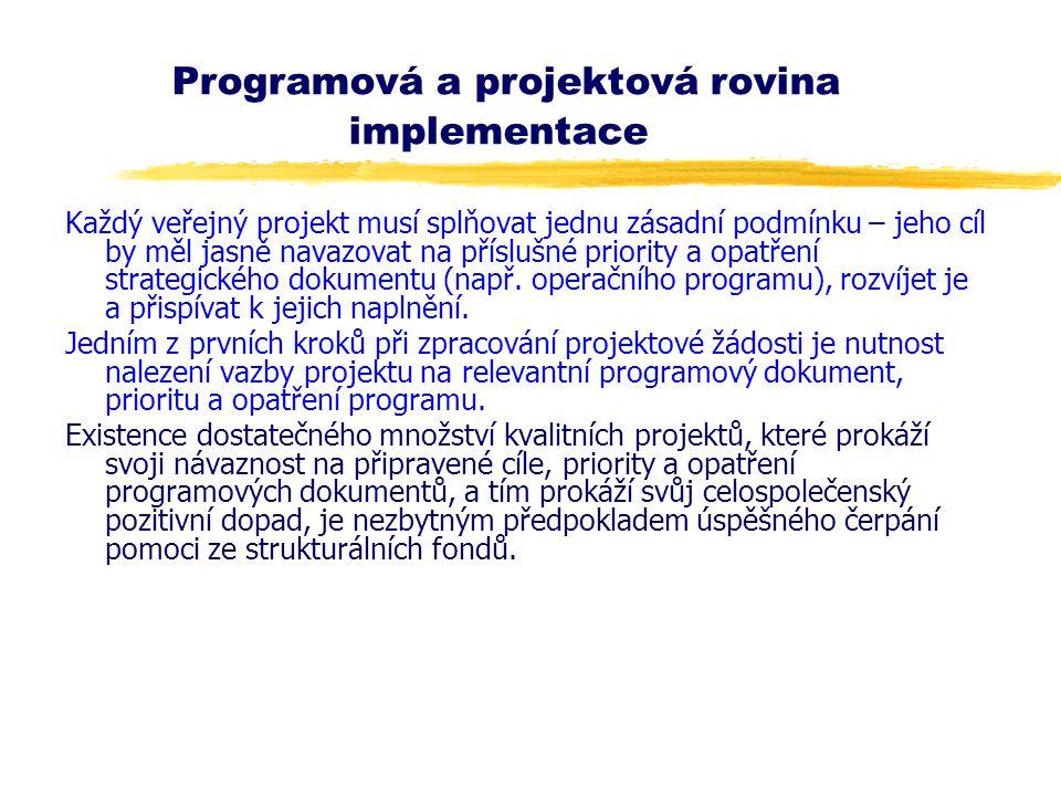 Programová a projektová rovina implementace
