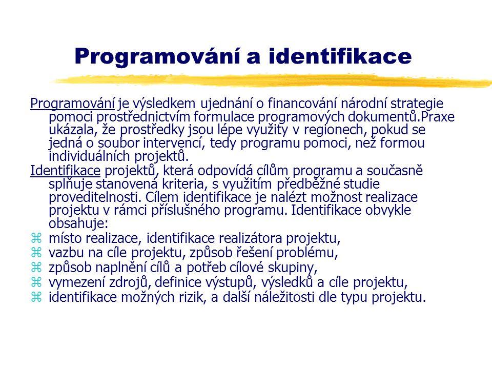 Programování a identifikace