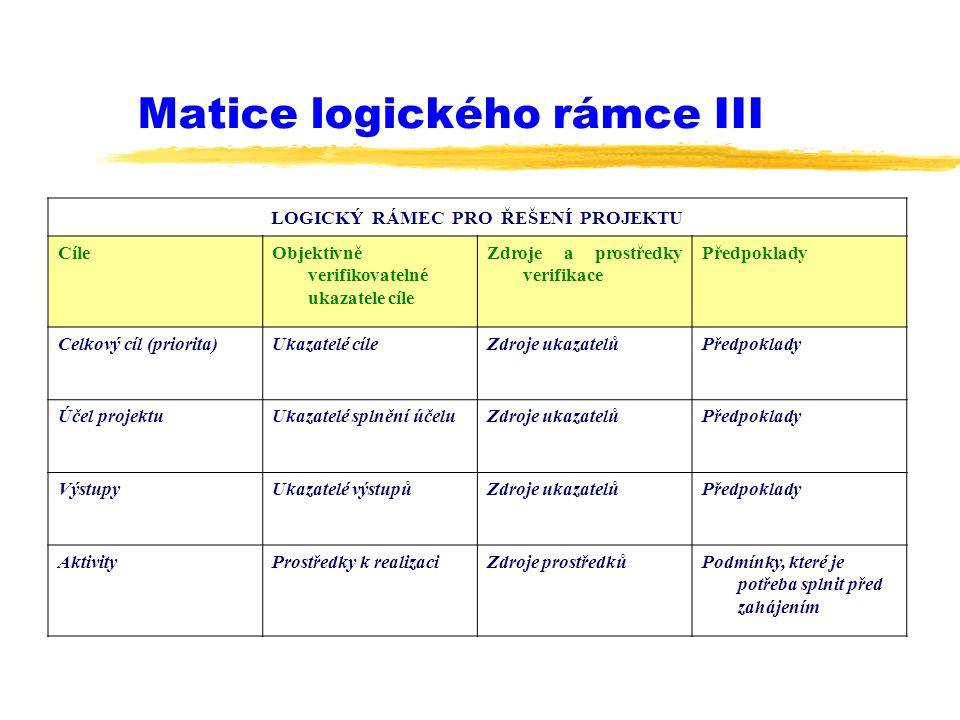 Matice logického rámce III