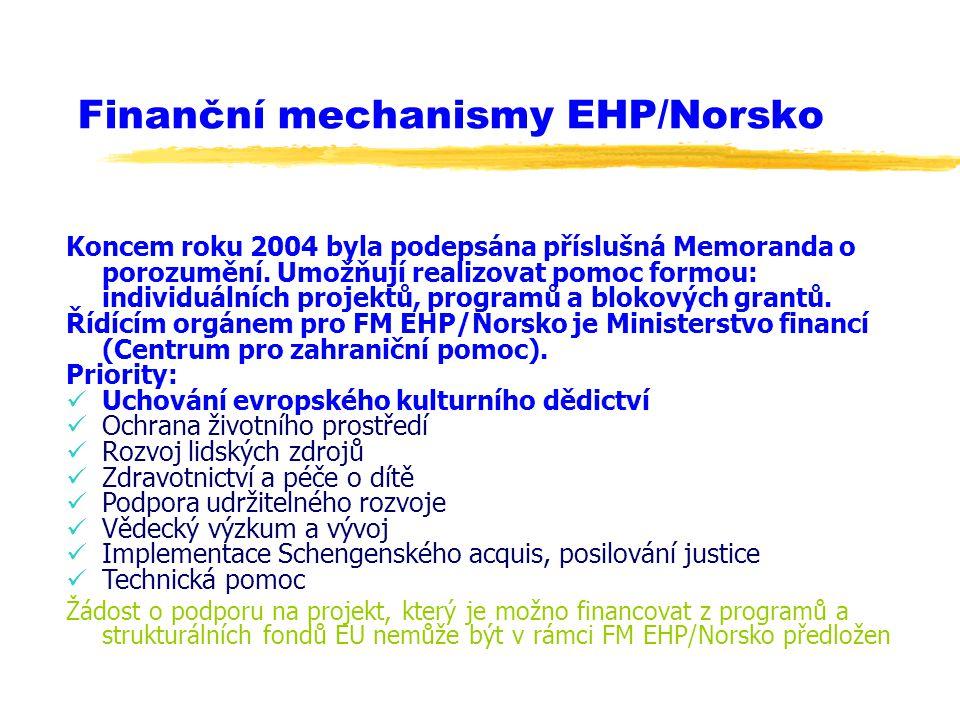 Finanční mechanismy EHP/Norsko