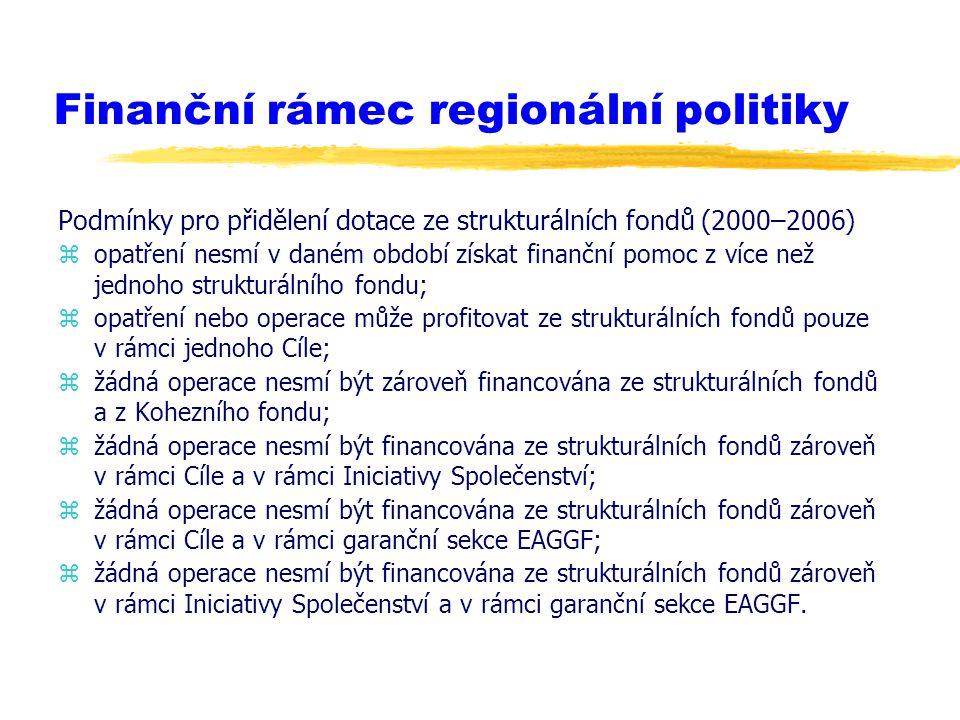 Finanční rámec regionální politiky