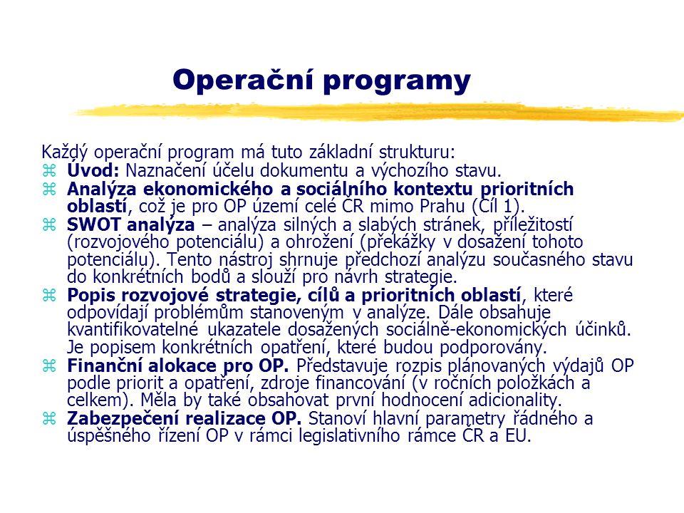 Operační programy Každý operační program má tuto základní strukturu: