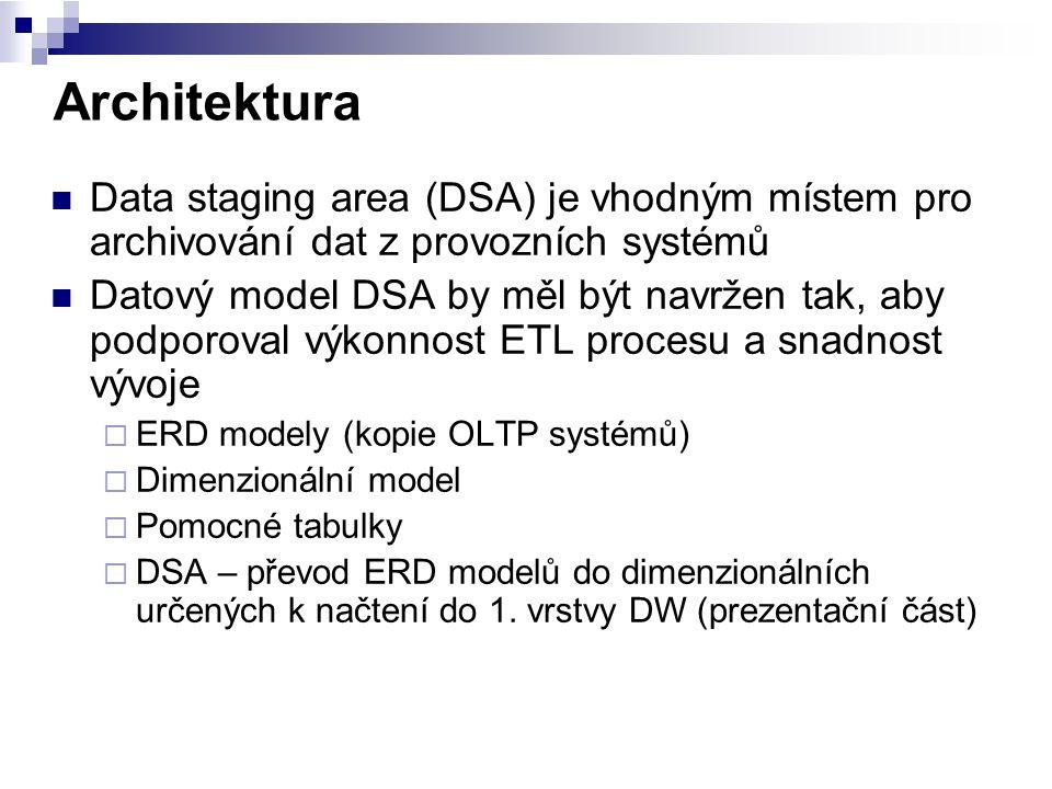 Architektura Data staging area (DSA) je vhodným místem pro archivování dat z provozních systémů.