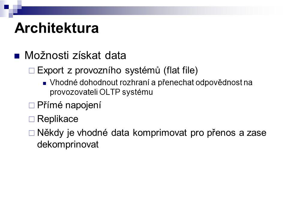 Architektura Možnosti získat data