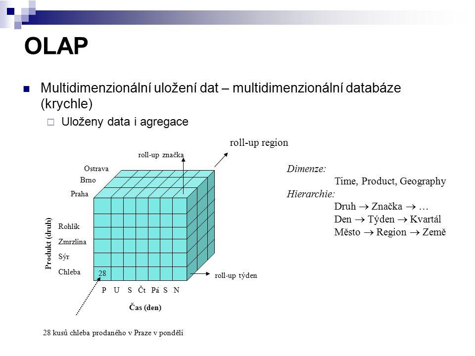 OLAP Multidimenzionální uložení dat – multidimenzionální databáze (krychle) Uloženy data i agregace.