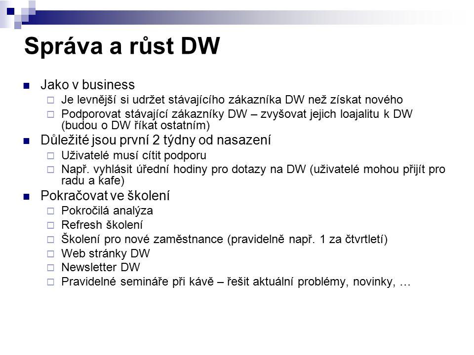 Správa a růst DW Jako v business