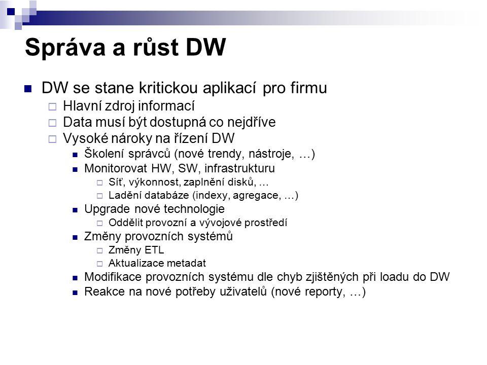 Správa a růst DW DW se stane kritickou aplikací pro firmu