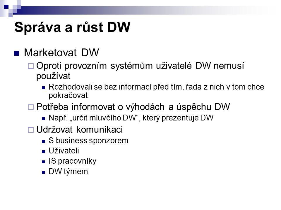 Správa a růst DW Marketovat DW