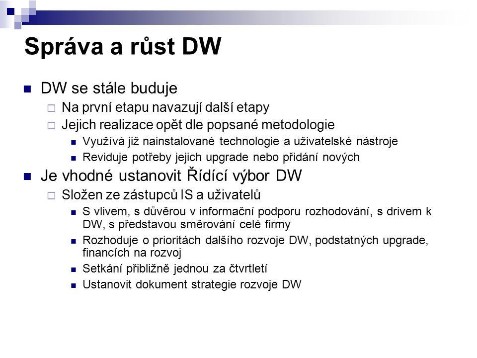 Správa a růst DW DW se stále buduje
