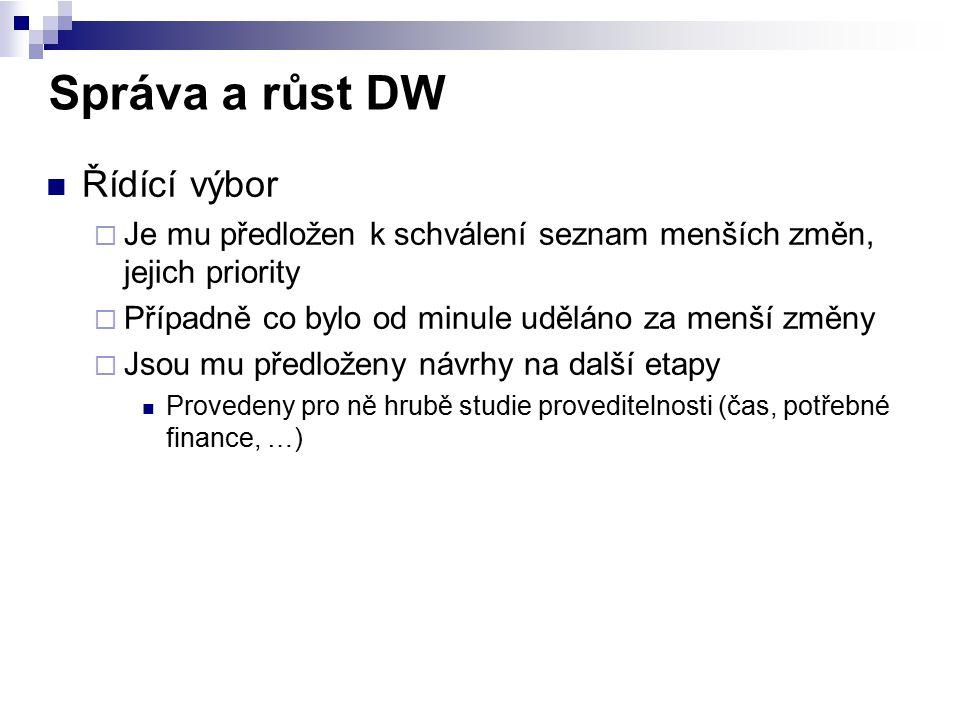 Správa a růst DW Řídící výbor