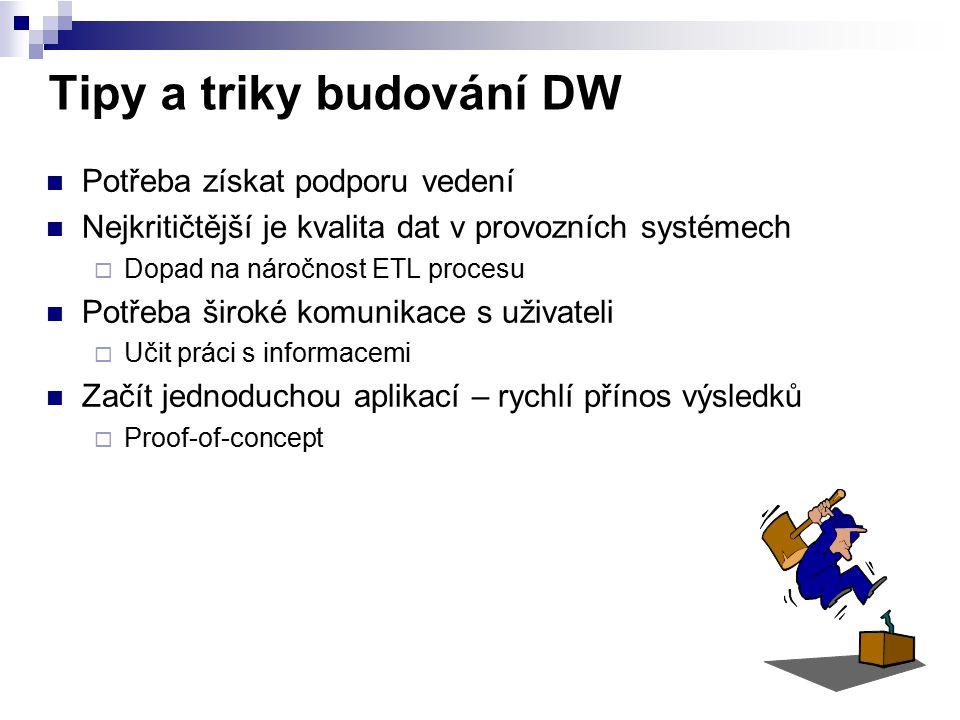 Tipy a triky budování DW