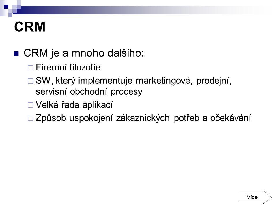 CRM CRM je a mnoho dalšího: Firemní filozofie