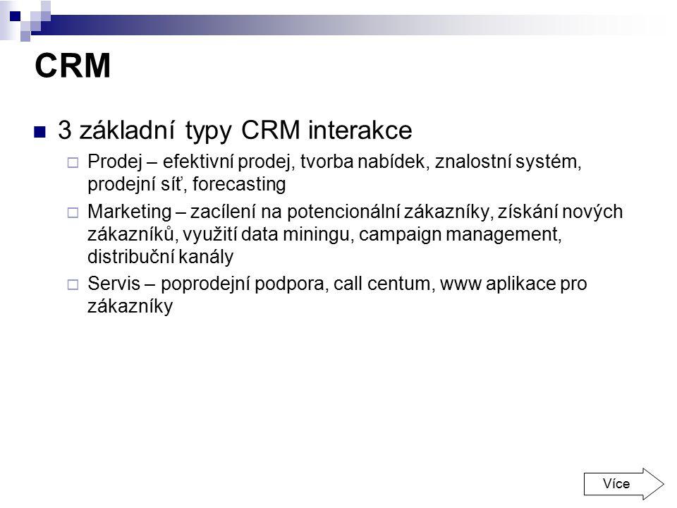 CRM 3 základní typy CRM interakce
