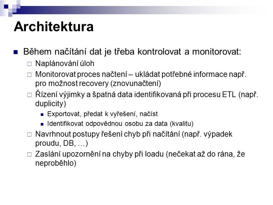 Architektura Během načítání dat je třeba kontrolovat a monitorovat: