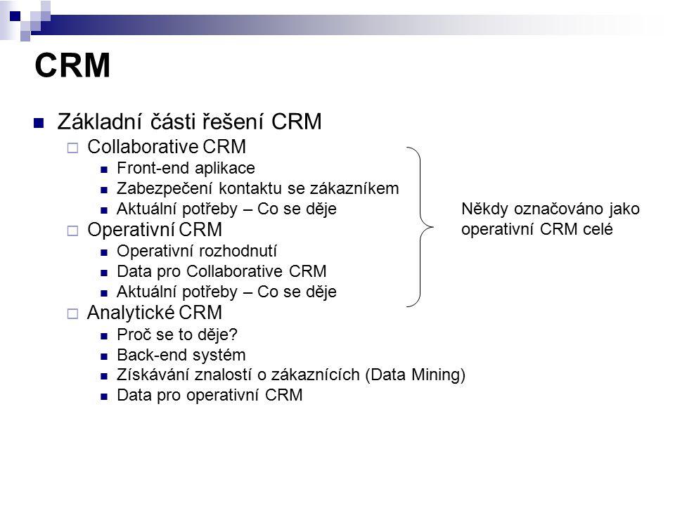CRM Základní části řešení CRM Collaborative CRM Operativní CRM